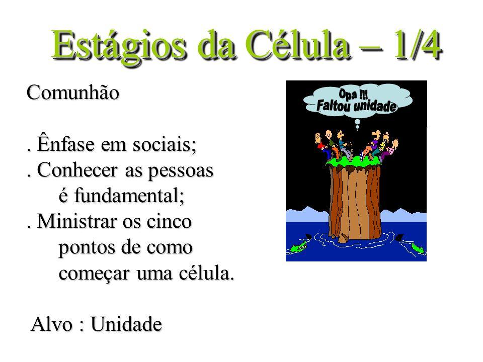 Estágios da Célula – 1/4 Comunhão. Ênfase em sociais;. Conhecer as pessoas é fundamental;. Ministrar os cinco pontos de como começar uma célula. Alvo