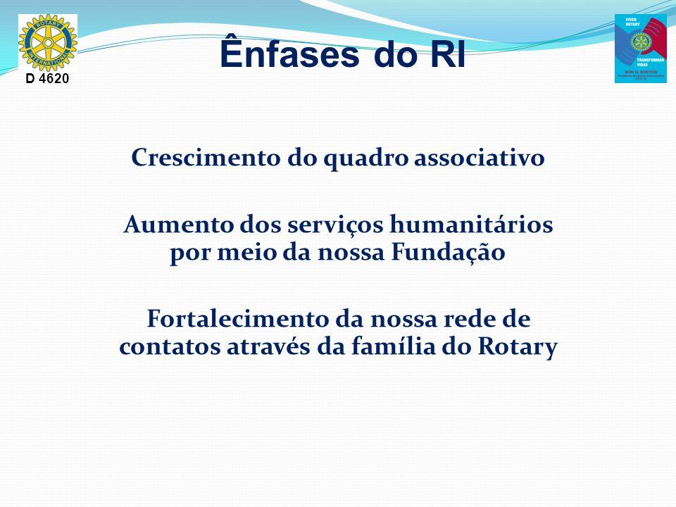 D 4620 Ênfases do RI Crescimento do quadro associativo Aumento dos serviços humanitários por meio da nossa Fundação Fortalecimento da nossa rede de co