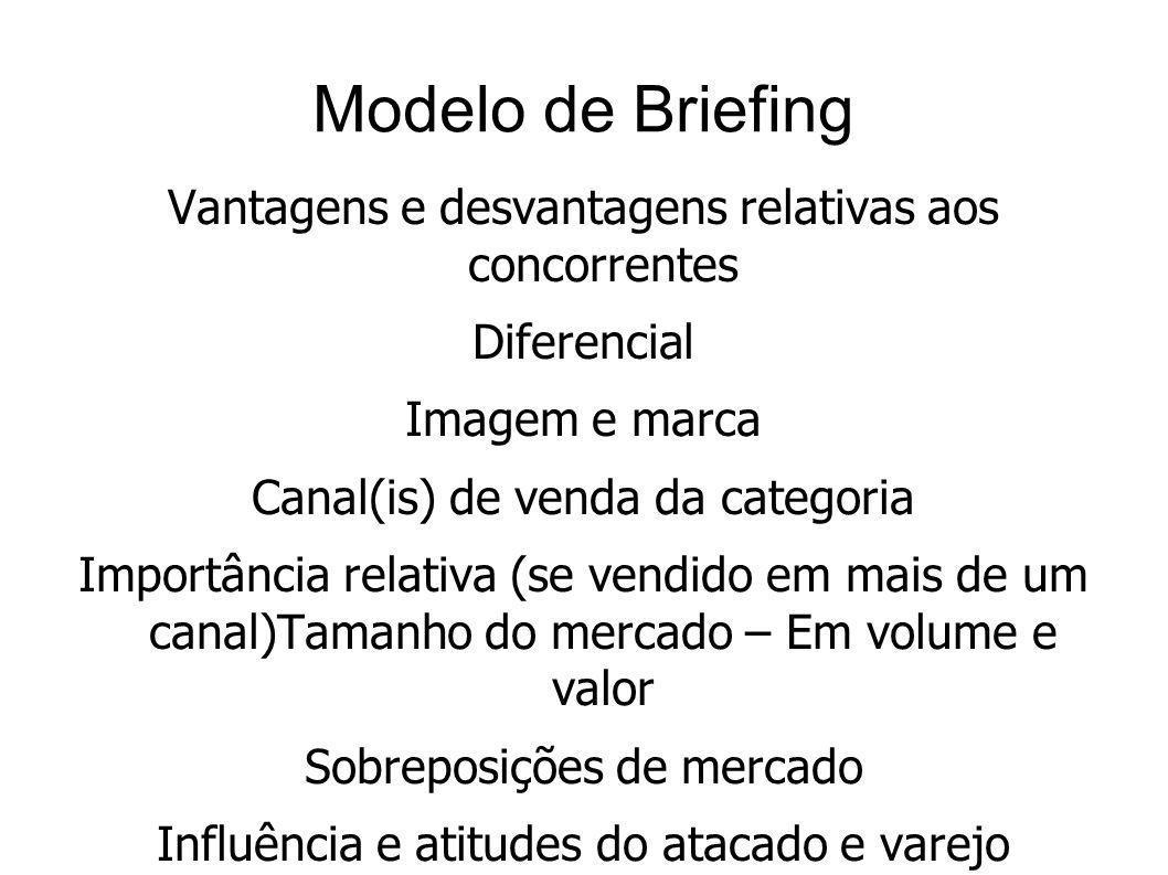 Modelo de Briefing Vantagens e desvantagens relativas aos concorrentes Diferencial Imagem e marca Canal(is) de venda da categoria Importância relativa