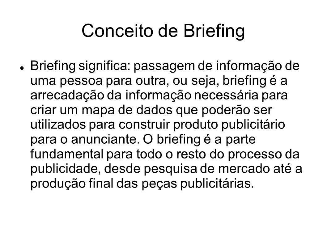 Conceito de Briefing Briefing significa: passagem de informação de uma pessoa para outra, ou seja, briefing é a arrecadação da informação necessária p