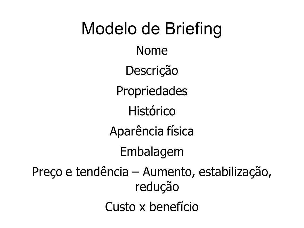 Modelo de Briefing Nome Descrição Propriedades Histórico Aparência física Embalagem Preço e tendência – Aumento, estabilização, redução Custo x benefí