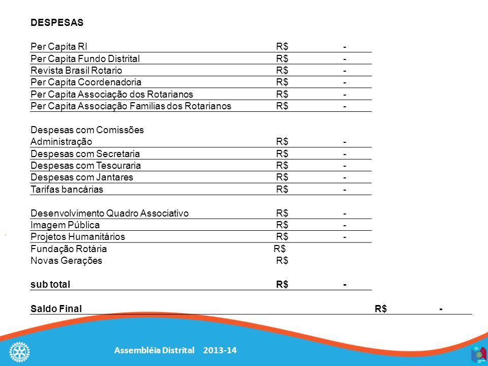 Assembléia Distrital 2013-14 DESPESAS Per Capita RI R$ - Per Capita Fundo Distrital R$ - Revista Brasil Rotario R$ - Per Capita Coordenadoria R$ - Per Capita Associação dos Rotarianos R$ - Per Capita Associação Familias dos Rotarianos R$ - Despesas com Comissões Administração R$ - Despesas com Secretaria R$ - Despesas com Tesouraria R$ - Despesas com Jantares R$ - Tarifas bancárias R$ - Desenvolvimento Quadro Associativo R$ - Imagem Pública R$ - Projetos Humanitários R$ - Fundação RotáriaR$ Novas Gerações R$ sub total R$ - Saldo Final R$ -
