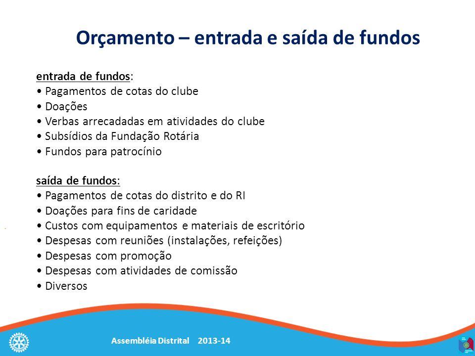 Assembléia Distrital 2013-14 Orçamento – entrada e saída de fundos entrada de fundos: Pagamentos de cotas do clube Doações Verbas arrecadadas em ativi