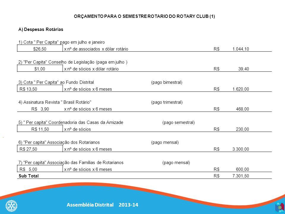 Assembléia Distrital 2013-14 ORÇAMENTO PARA O SEMESTRE ROTARIO DO ROTARY CLUB (1) A) Despesas Rotárias 1) Cota Per Capita pago em julho e janeiro $26,50x nº de associados x dólar rotário R$ 1.044,10 2) Per Capita Conselho de Legislação (paga em julho ) $1,00x nº de sócios x dólar rotário R$ 39,40 3) Cota Per Capita ao Fundo Distrital(pago bimestral) R$ 13,50x nº de sócios x 6 meses R$ 1.620,00 4) Assinatura Revista Brasil Rotário (pago trimestral) R$ 3,90x nº de sócios x 6 meses R$ 468,00 5) Per capita Coordenadoria das Casas da Amizade(pago semestral) R$ 11,50x nº de sócios R$ 230,00 6) Per capita Associação dos Rotarianos(pago mensal) R$ 27,50x nº de sócios x 6 meses R$ 3.300,00 7) Per capita Associação das Famílias de Rotarianos(pago mensal) R$ 5,00x nº de sócios x 6 meses R$ 600,00 Sub Total R$ 7.301,50