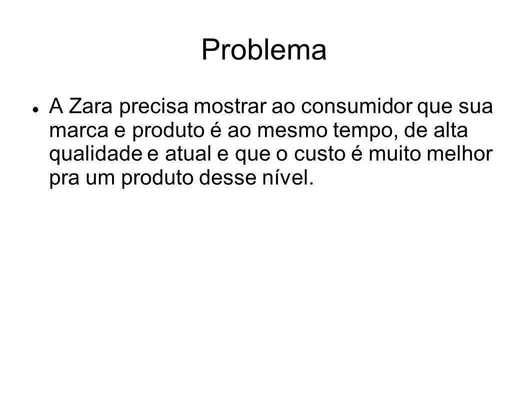 Problema A Zara precisa mostrar ao consumidor que sua marca e produto é ao mesmo tempo, de alta qualidade e atual e que o custo é muito melhor pra um