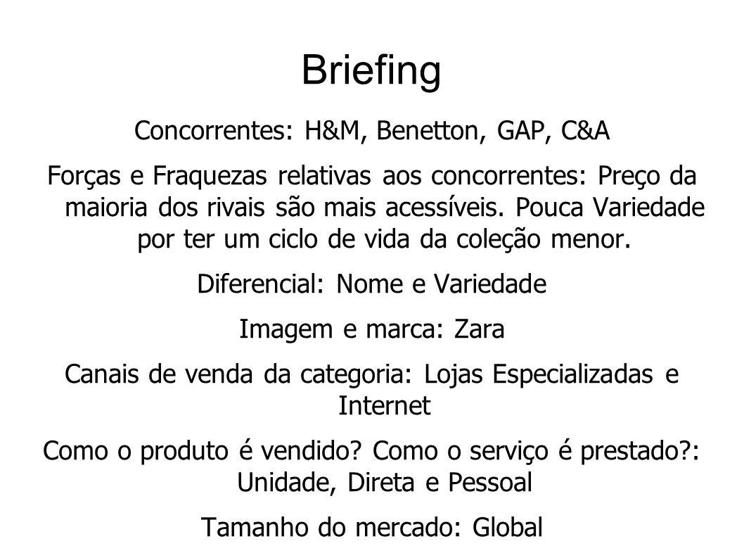 Briefing Concorrentes: H&M, Benetton, GAP, C&A Forças e Fraquezas relativas aos concorrentes: Preço da maioria dos rivais são mais acessíveis. Pouca V