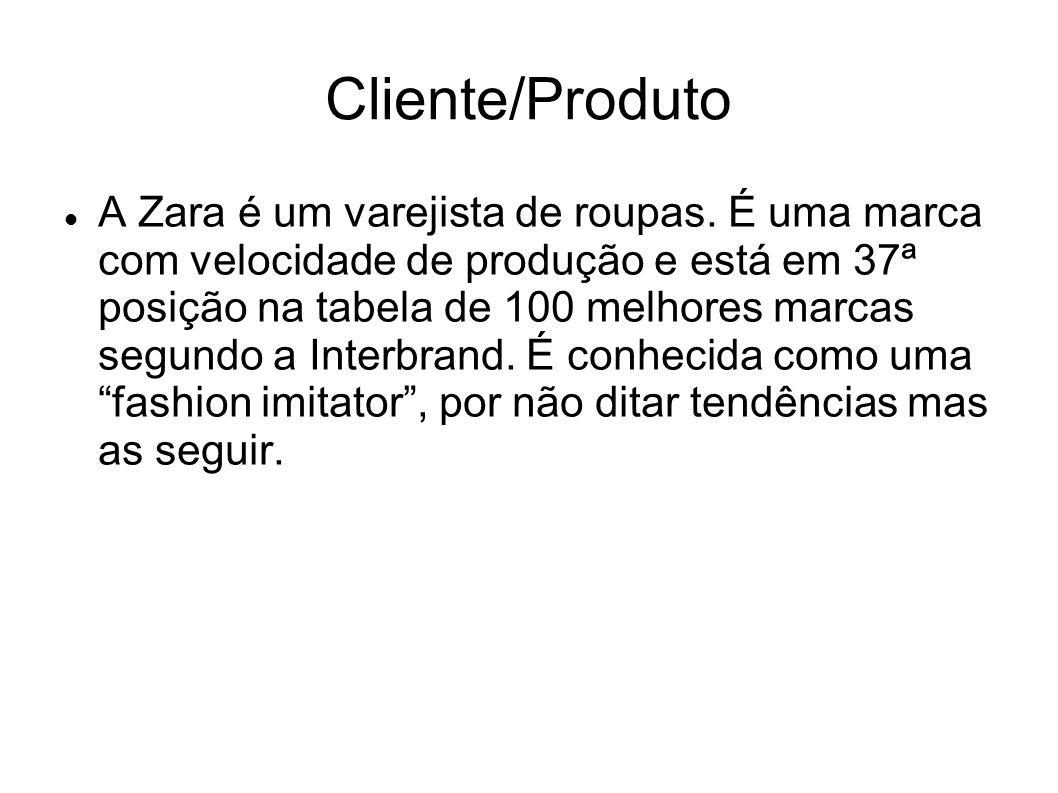 Cliente/Produto A Zara é um varejista de roupas. É uma marca com velocidade de produção e está em 37ª posição na tabela de 100 melhores marcas segundo