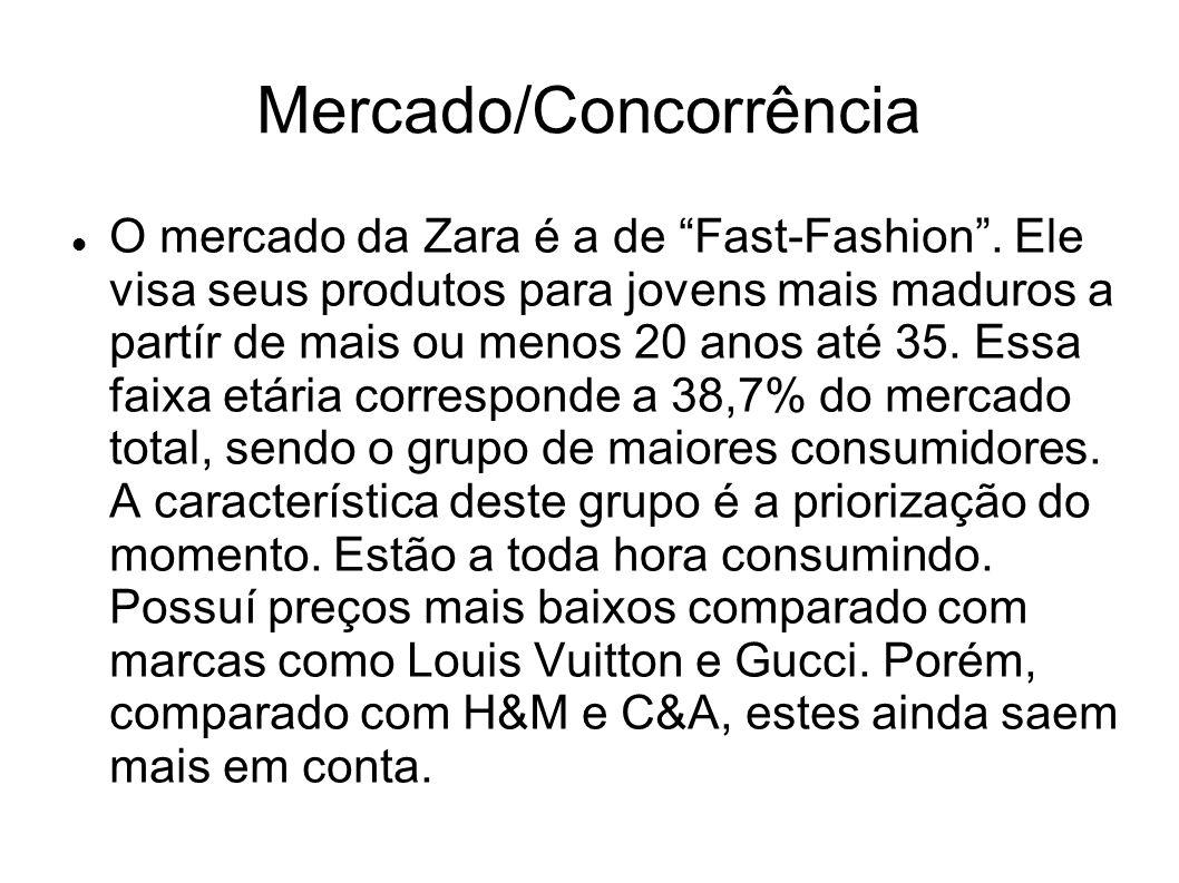 Mercado/Concorrência O mercado da Zara é a de Fast-Fashion. Ele visa seus produtos para jovens mais maduros a partír de mais ou menos 20 anos até 35.