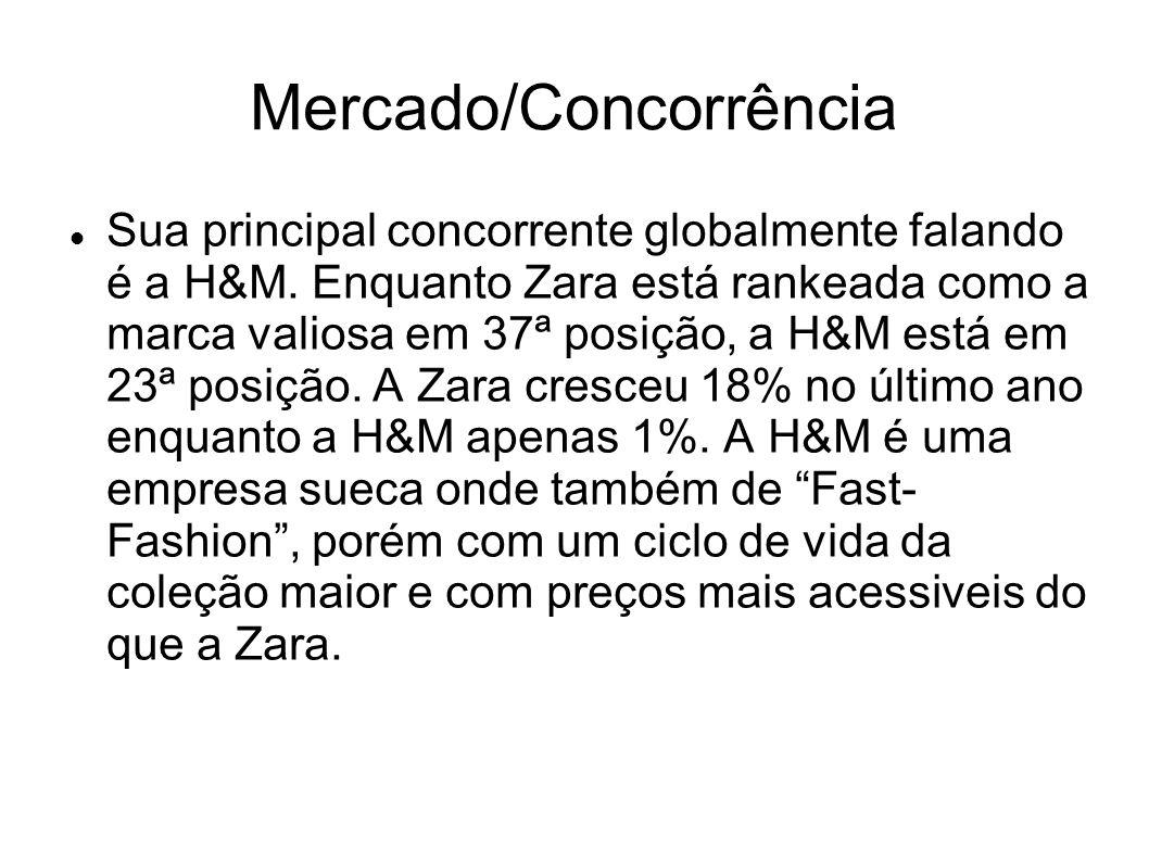 Mercado/Concorrência Sua principal concorrente globalmente falando é a H&M. Enquanto Zara está rankeada como a marca valiosa em 37ª posição, a H&M est