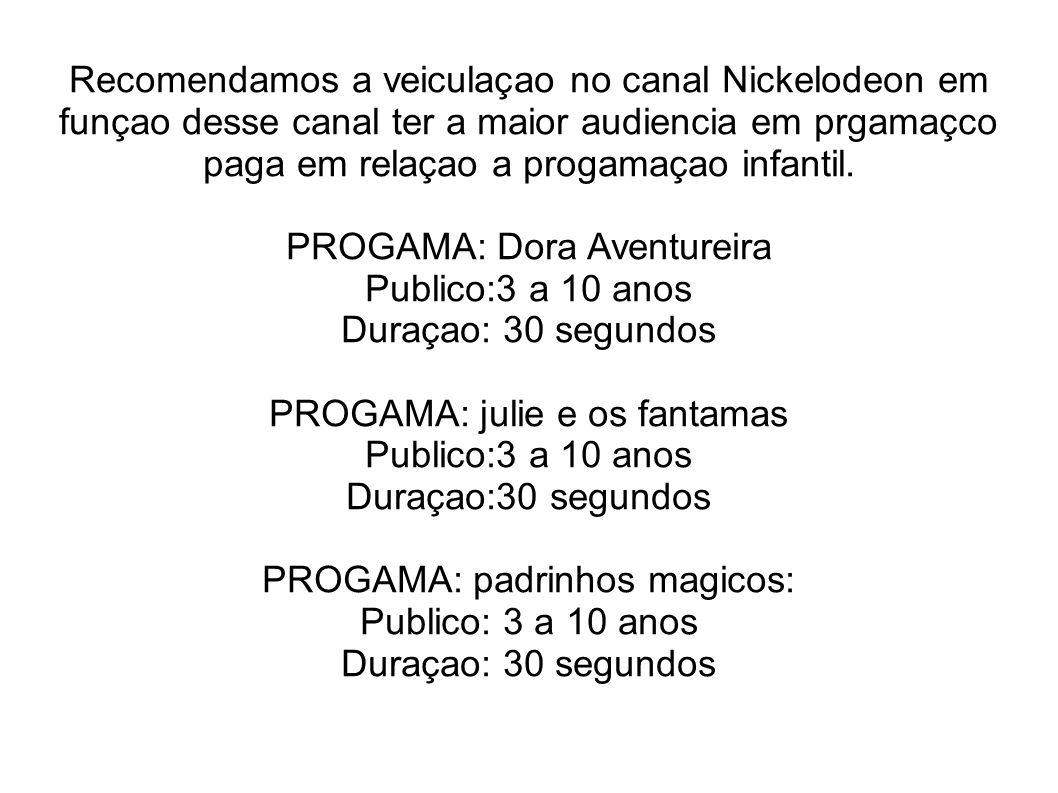 Recomendamos a veiculaçao no canal Nickelodeon em funçao desse canal ter a maior audiencia em prgamaçco paga em relaçao a progamaçao infantil. PROGAMA