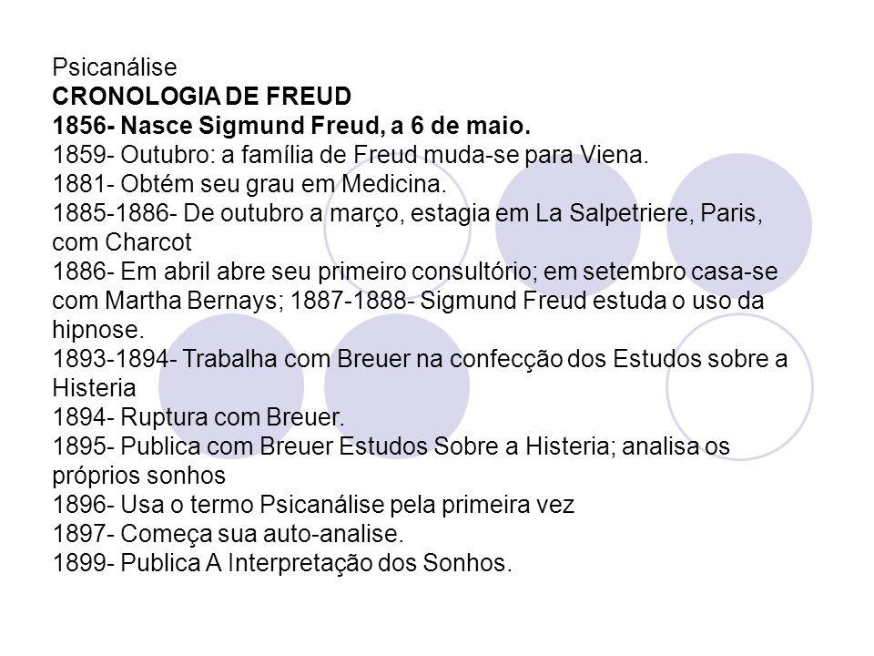 Psicanálise CRONOLOGIA DE FREUD 1856- Nasce Sigmund Freud, a 6 de maio. 1859- Outubro: a família de Freud muda-se para Viena. 1881- Obtém seu grau em