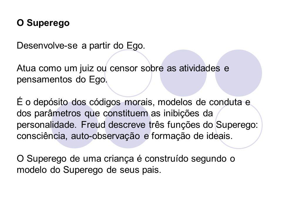 O Superego Desenvolve-se a partir do Ego. Atua como um juiz ou censor sobre as atividades e pensamentos do Ego. É o depósito dos códigos morais, model