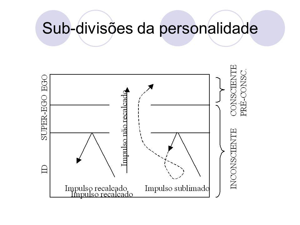 Sub-divisões da personalidade