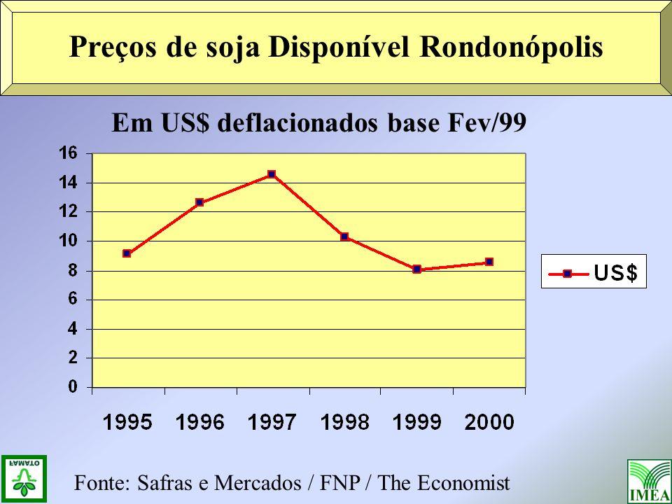 Preços de soja Disponível Rondonópolis Em US$ deflacionados base Fev/99 Fonte: Safras e Mercados / FNP / The Economist