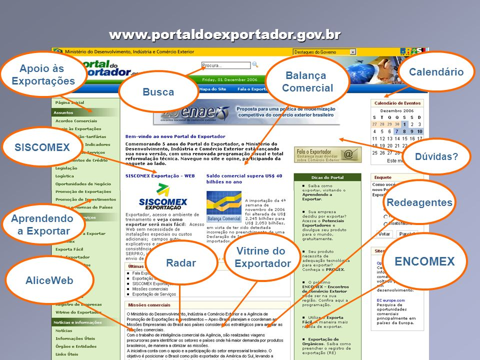 www.portaldoexportador.gov.br Apoio às Exportações SISCOMEX Aprendendo a Exportar AliceWeb Radar Balança Comercial Calendário Dúvidas? Redeagentes Vit
