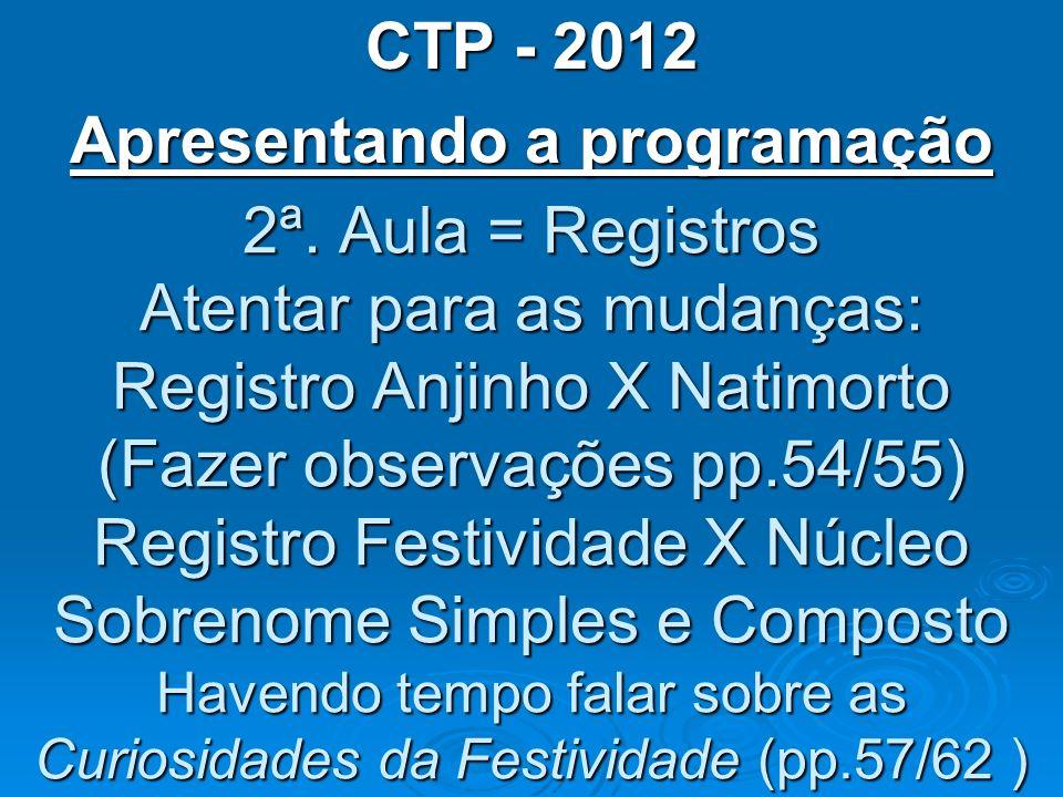 2ª. Aula = Registros Atentar para as mudanças: Registro Anjinho X Natimorto (Fazer observações pp.54/55) Registro Festividade X Núcleo Sobrenome Simpl