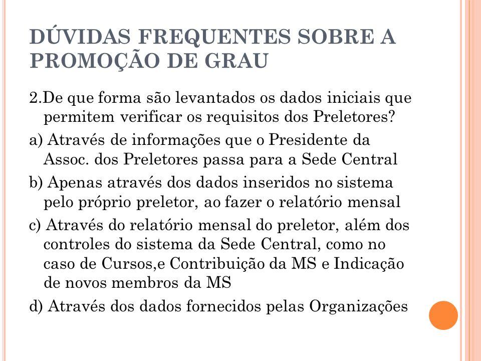 DÚVIDAS FREQUENTES SOBRE A PROMOÇÃO DE GRAU 3.