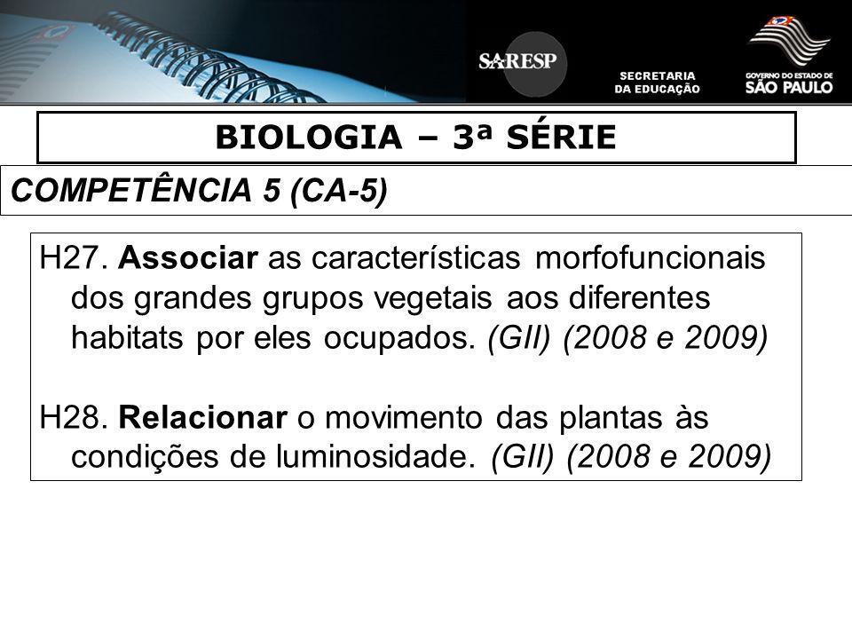 BIOLOGIA – 3ª SÉRIE COMPETÊNCIA 5 (CA-5) H27. Associar as características morfofuncionais dos grandes grupos vegetais aos diferentes habitats por eles
