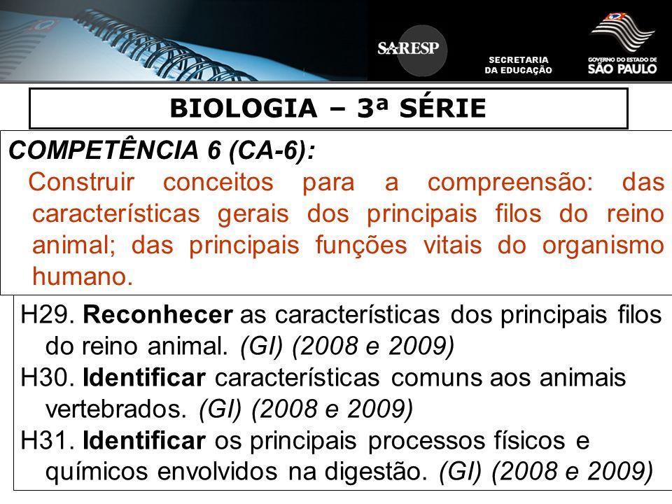 BIOLOGIA – 3ª SÉRIE COMPETÊNCIA 6 (CA-6): Construir conceitos para a compreensão: das características gerais dos principais filos do reino animal; das