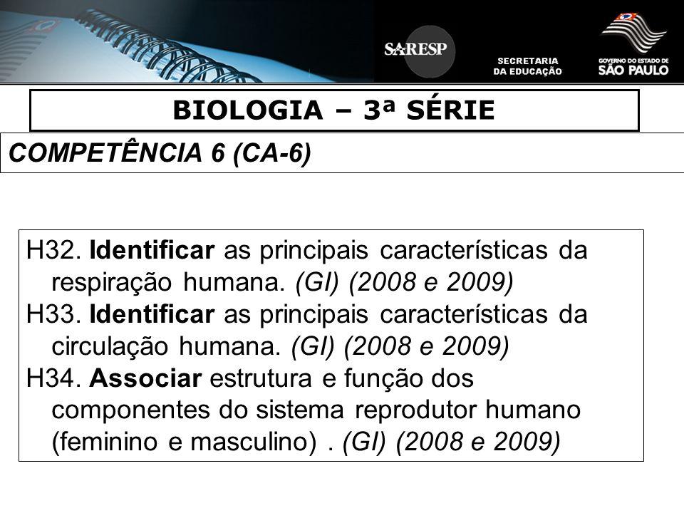 BIOLOGIA – 3ª SÉRIE COMPETÊNCIA 6 (CA-6) H32. Identificar as principais características da respiração humana. (GI) (2008 e 2009) H33. Identificar as p