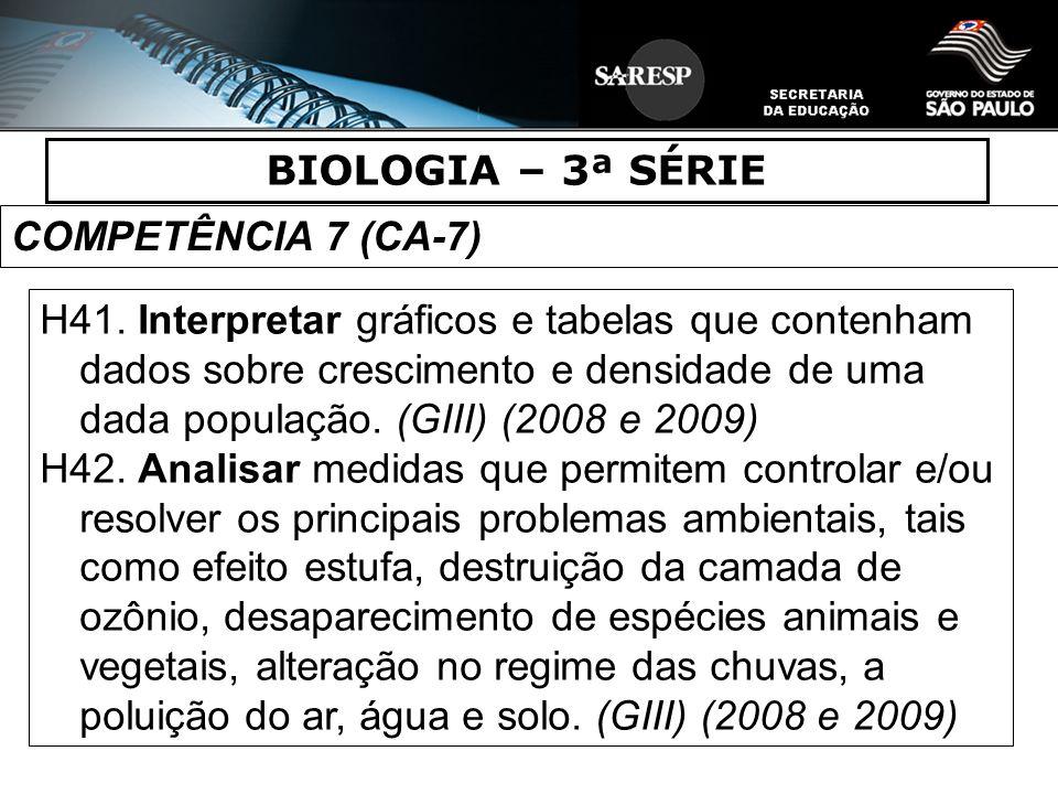 BIOLOGIA – 3ª SÉRIE COMPETÊNCIA 7 (CA-7) H41. Interpretar gráficos e tabelas que contenham dados sobre crescimento e densidade de uma dada população.