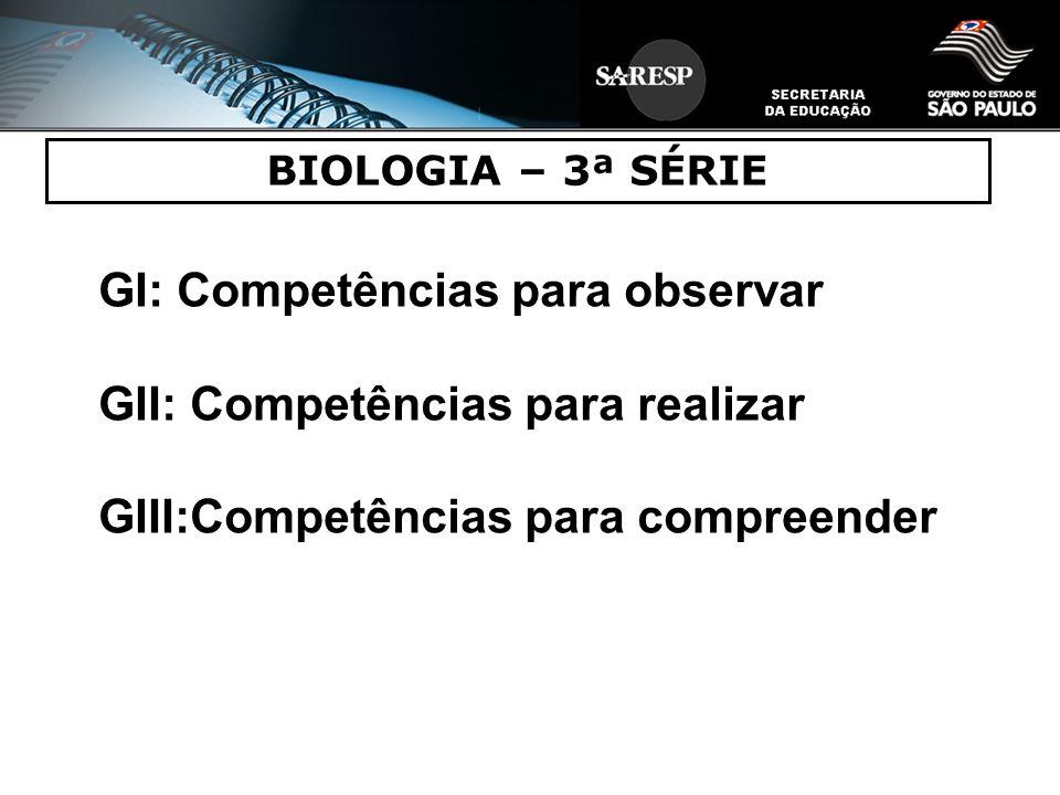 BIOLOGIA – 3ª SÉRIE GI: Competências para observar GII: Competências para realizar GIII:Competências para compreender