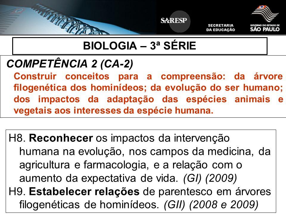 BIOLOGIA – 3ª SÉRIE COMPETÊNCIA 2 (CA-2) Construir conceitos para a compreensão: da árvore filogenética dos hominídeos; da evolução do ser humano; dos