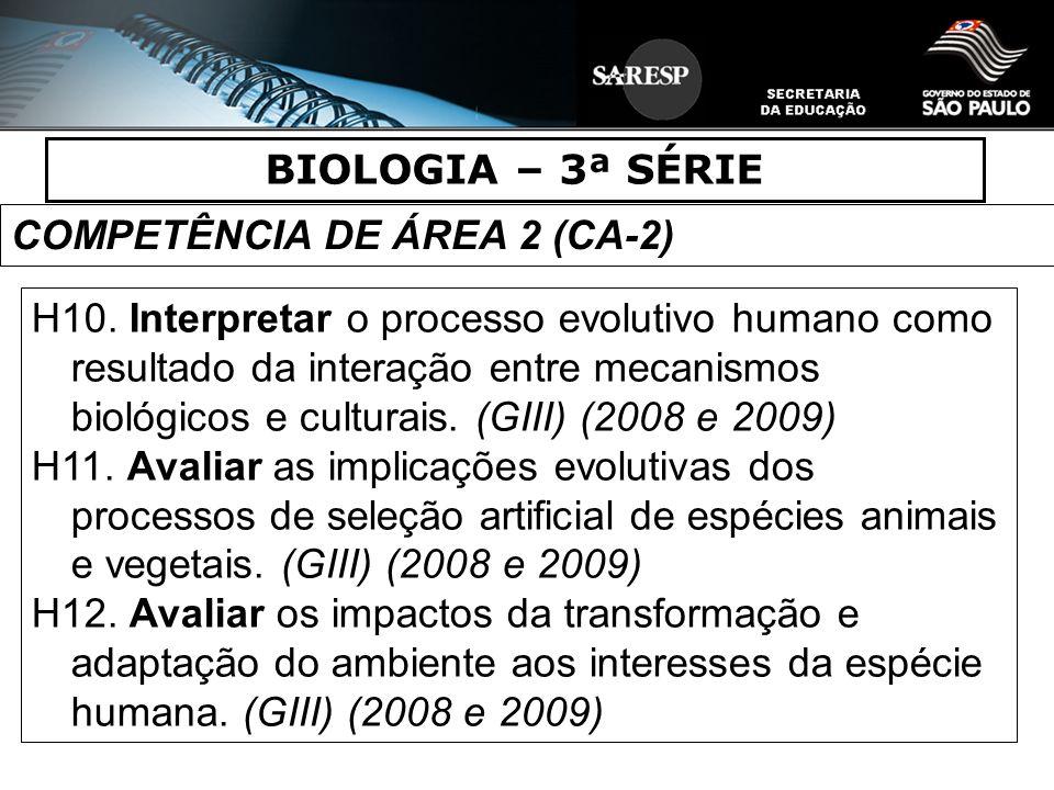 BIOLOGIA – 3ª SÉRIE COMPETÊNCIA DE ÁREA 2 (CA-2) H10. Interpretar o processo evolutivo humano como resultado da interação entre mecanismos biológicos
