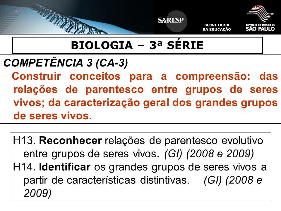 BIOLOGIA – 3ª SÉRIE COMPETÊNCIA 3 (CA-3) Construir conceitos para a compreensão: das relações de parentesco entre grupos de seres vivos; da caracteriz