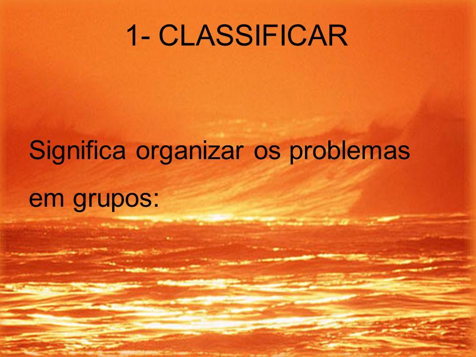 1- CLASSIFICAR Significa organizar os problemas em grupos: