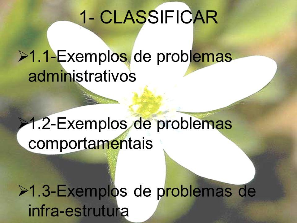 1.1-Exemplos de problemas administrativos 1.2-Exemplos de problemas comportamentais 1.3-Exemplos de problemas de infra-estrutura 1- CLASSIFICAR
