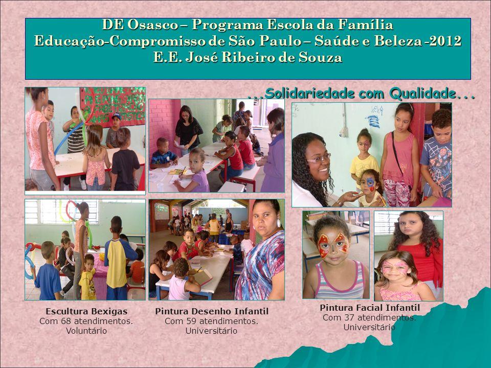 DE Osasco – Programa Escola da Família Educação-Compromisso de São Paulo – Saúde e Beleza -2012 E.E.