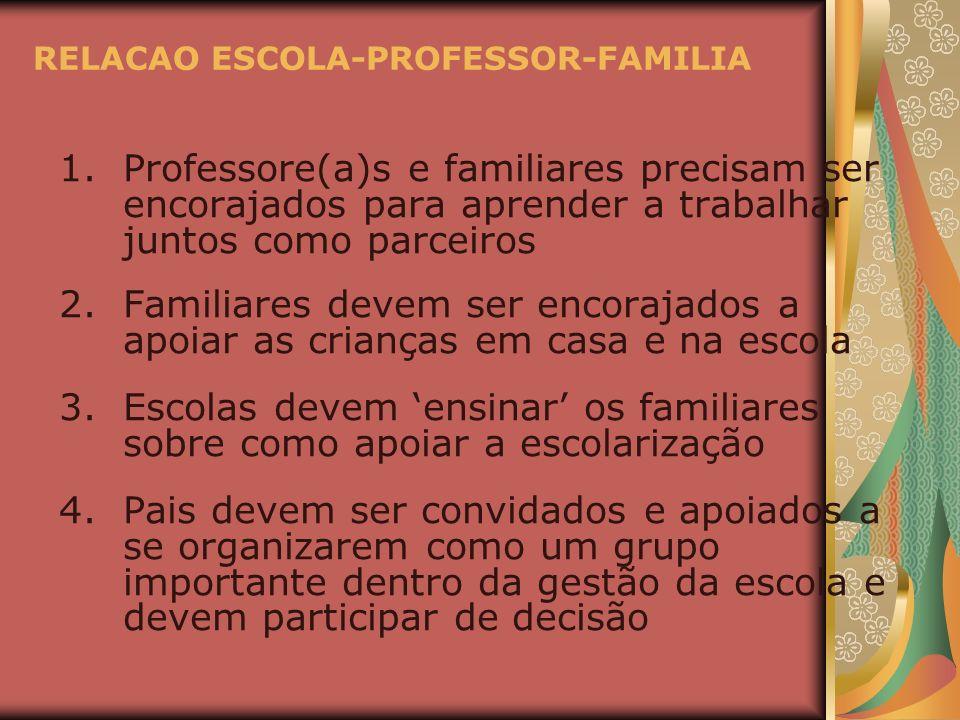 RELACAO ESCOLA-PROFESSOR-FAMILIA 1.Professore(a)s e familiares precisam ser encorajados para aprender a trabalhar juntos como parceiros 2.Familiares d