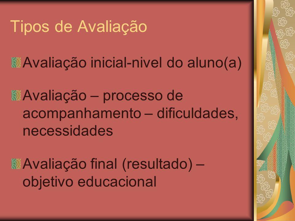 Tipos de Avaliação Avaliação inicial-nivel do aluno(a) Avaliação – processo de acompanhamento – dificuldades, necessidades Avaliação final (resultado)