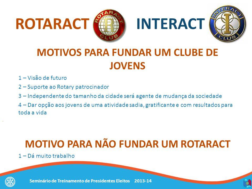 Seminário de Treinamento de Presidentes Eleitos 2013-14 MOTIVOS PARA FUNDAR UM CLUBE DE JOVENS 1 – Visão de futuro 2 – Suporte ao Rotary patrocinador