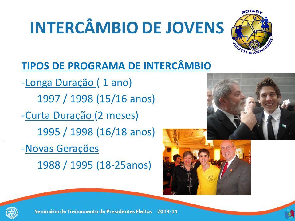 Seminário de Treinamento de Presidentes Eleitos 2013-14 INTERCÂMBIO DE JOVENS TIPOS DE PROGRAMA DE INTERCÂMBIO -Longa Duração ( 1 ano) 1997 / 1998 (15/16 anos) -Curta Duração (2 meses) 1995 / 1998 (16/18 anos) -Novas Gerações 1988 / 1995 (18-25anos)