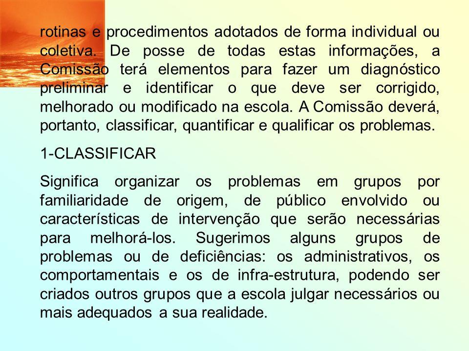 rotinas e procedimentos adotados de forma individual ou coletiva. De posse de todas estas informações, a Comissão terá elementos para fazer um diagnós
