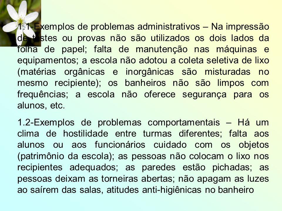 1.1-Exemplos de problemas administrativos – Na impressão de testes ou provas não são utilizados os dois lados da folha de papel; falta de manutenção n
