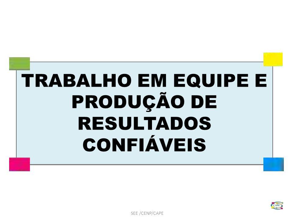 TRABALHO EM EQUIPE E PRODUÇÃO DE RESULTADOS CONFIÁVEIS SEE /CENP/CAPE