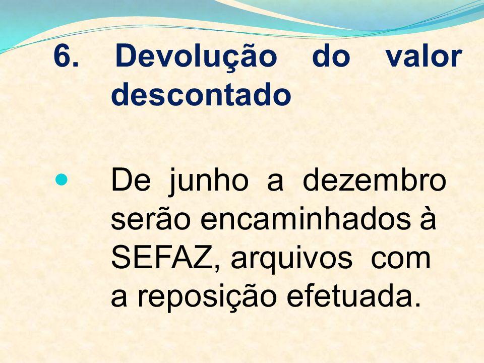 6. Devolução do valor descontado De junho a dezembro serão encaminhados à SEFAZ, arquivos com a reposição efetuada.