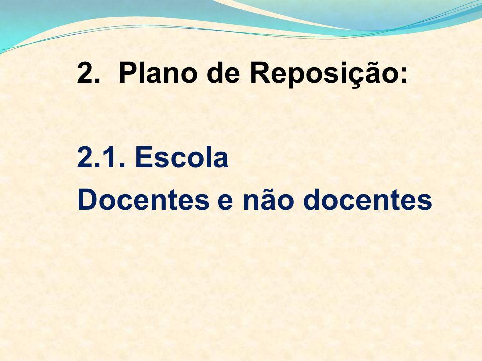 2. Plano de Reposição: 2.1. Escola Docentes e não docentes