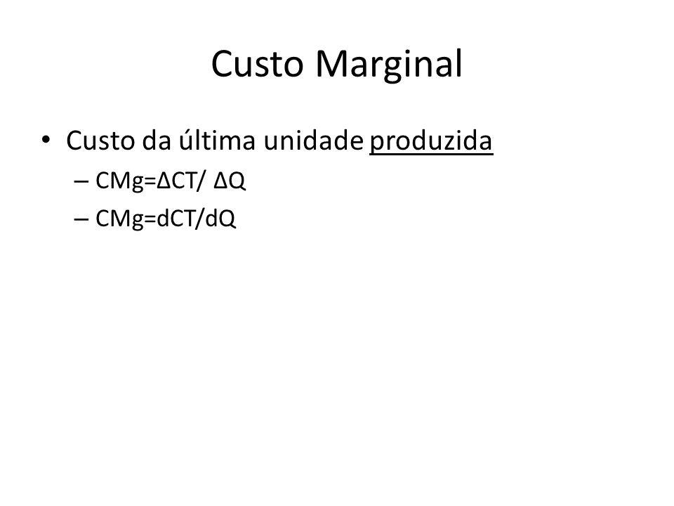 Custo Marginal Custo da última unidade produzida – CMg=CT/ Q – CMg=dCT/dQ