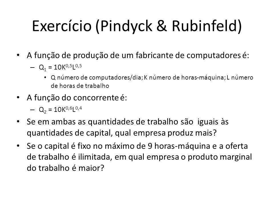 Exercício (Pindyck & Rubinfeld) A função de produção de um fabricante de computadores é: – Q 1 = 10K 0,5 L 0,5 Q número de computadores/dia; K número