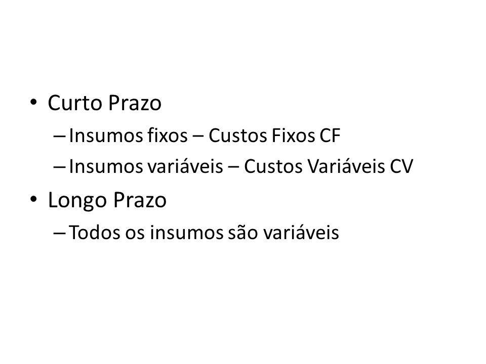 Curto Prazo – Insumos fixos – Custos Fixos CF – Insumos variáveis – Custos Variáveis CV Longo Prazo – Todos os insumos são variáveis