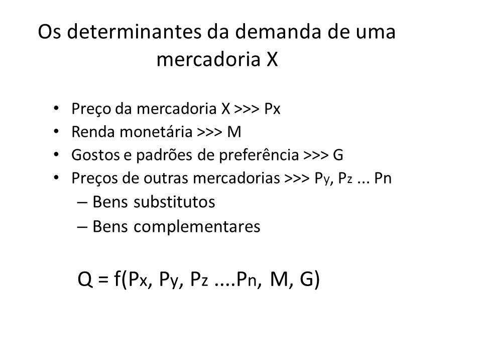 Os determinantes da demanda de uma mercadoria X Preço da mercadoria X >>> Px Renda monetária >>> M Gostos e padrões de preferência >>> G Preços de out