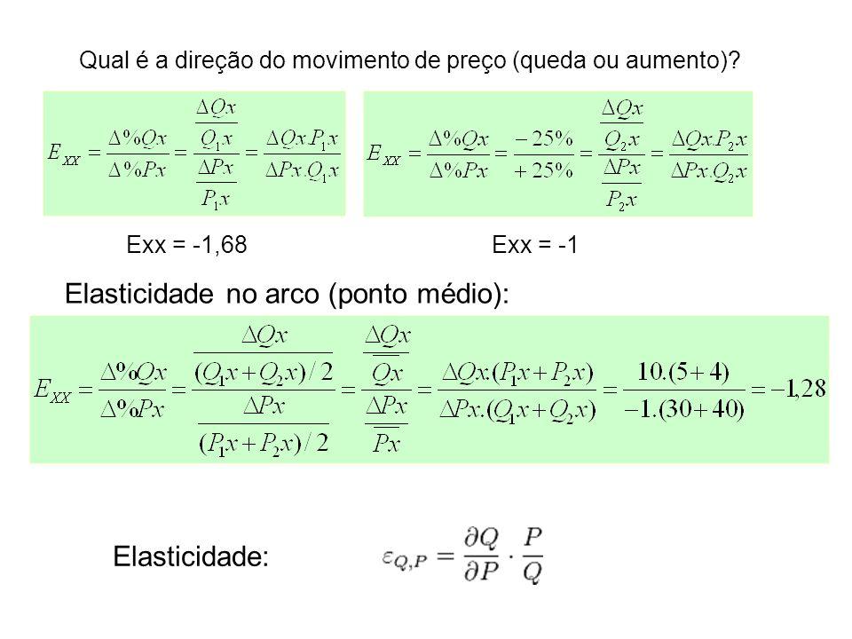 Elasticidade no arco (ponto médio): Elasticidade: Qual é a direção do movimento de preço (queda ou aumento)? Exx = -1,68Exx = -1