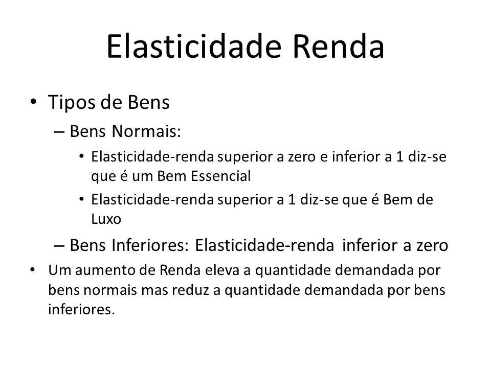 Elasticidade Renda Tipos de Bens – Bens Normais: Elasticidade-renda superior a zero e inferior a 1 diz-se que é um Bem Essencial Elasticidade-renda su