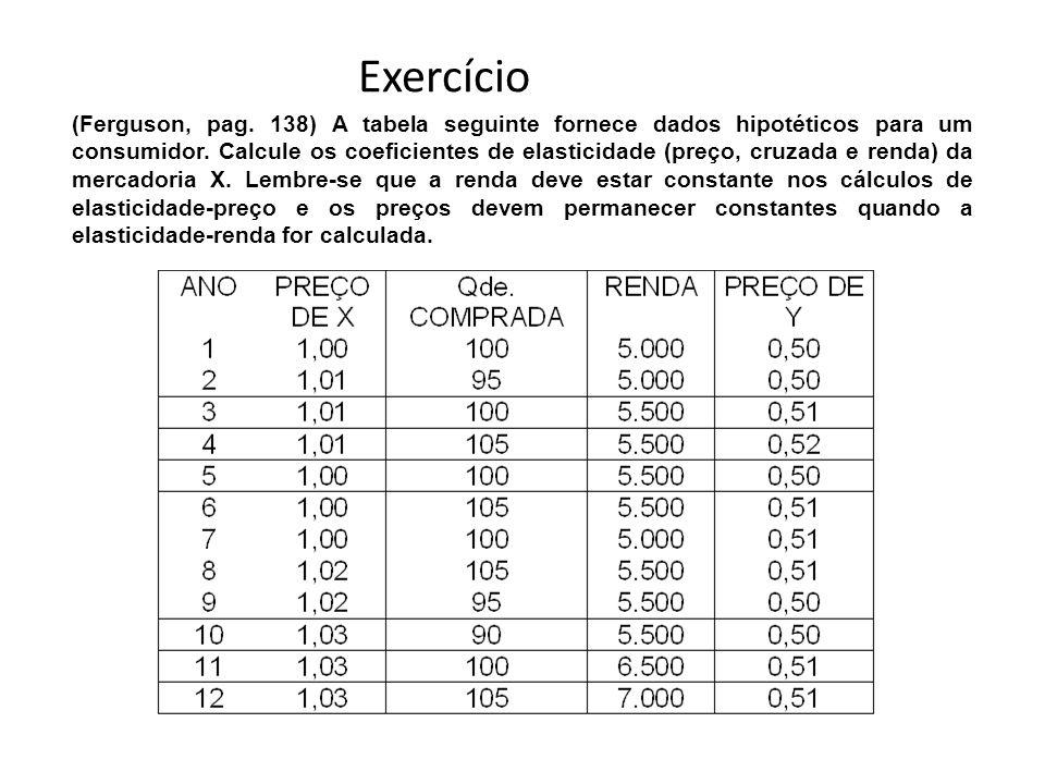 Exercício (Ferguson, pag. 138) A tabela seguinte fornece dados hipotéticos para um consumidor. Calcule os coeficientes de elasticidade (preço, cruzada