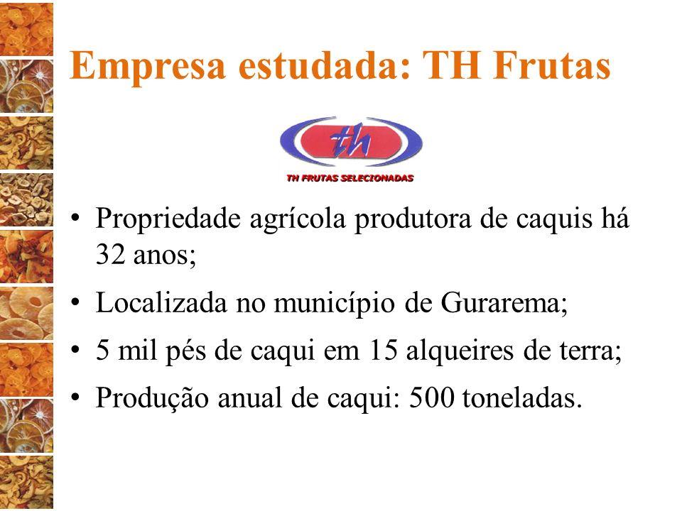 Empresa estudada: TH Frutas Propriedade agrícola produtora de caquis há 32 anos; Localizada no município de Gurarema; 5 mil pés de caqui em 15 alqueir