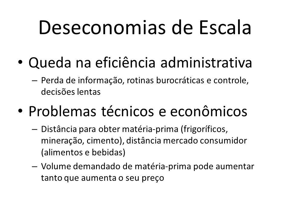 Deseconomias de Escala Queda na eficiência administrativa – Perda de informação, rotinas burocráticas e controle, decisões lentas Problemas técnicos e